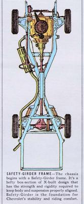 Chevrolet 1964 x frame safety girder