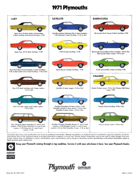 1971Plymouths
