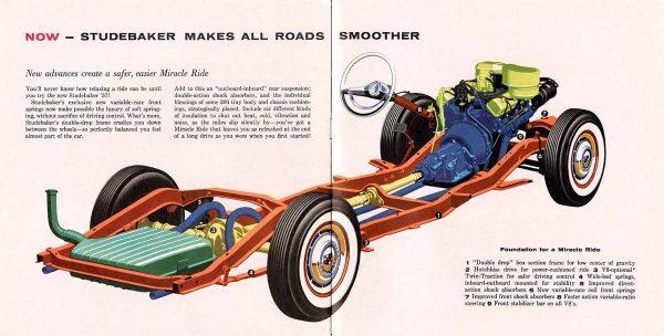 1957studebakerbrochure05-crop