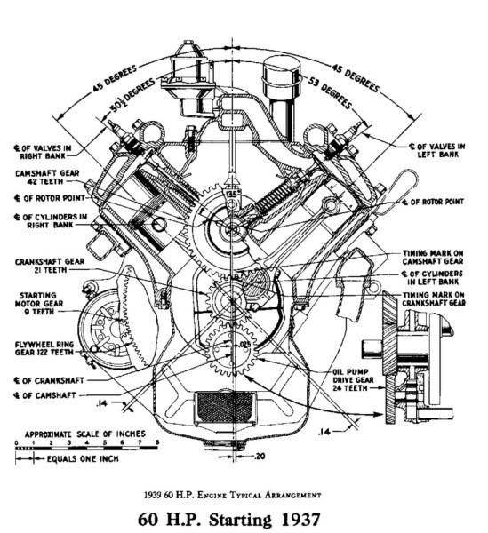 flathead_engine_scalepic_1937-40_v860