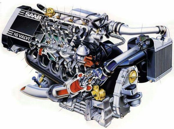 saabh-engineturbo