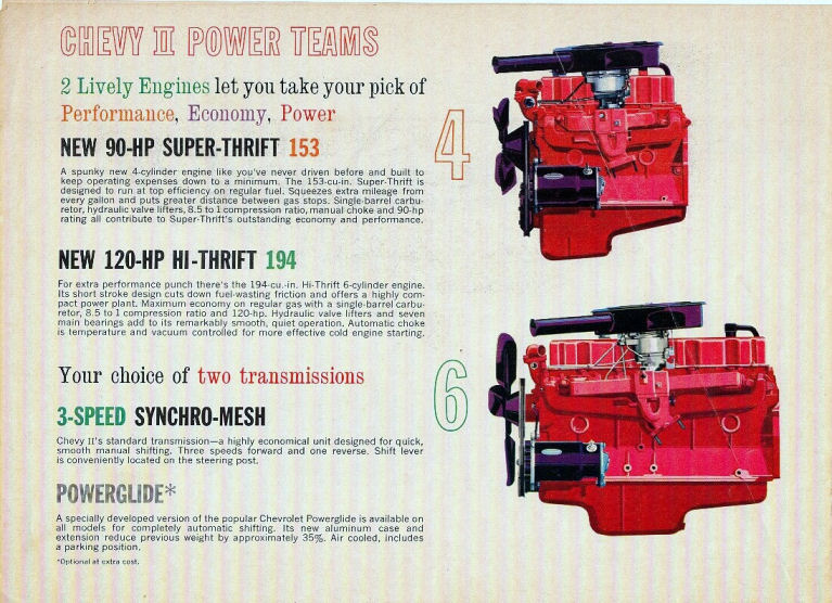 the little engines that could, part 4: six minus two equals roughly  unpopular | curbside classic  curbside classic