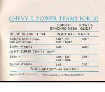 chevy-ii-1963-engines-br