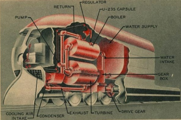 1946_atomic_train