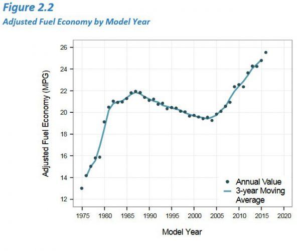 epa-fuel-economy