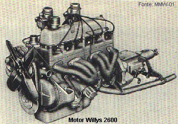 motor26002