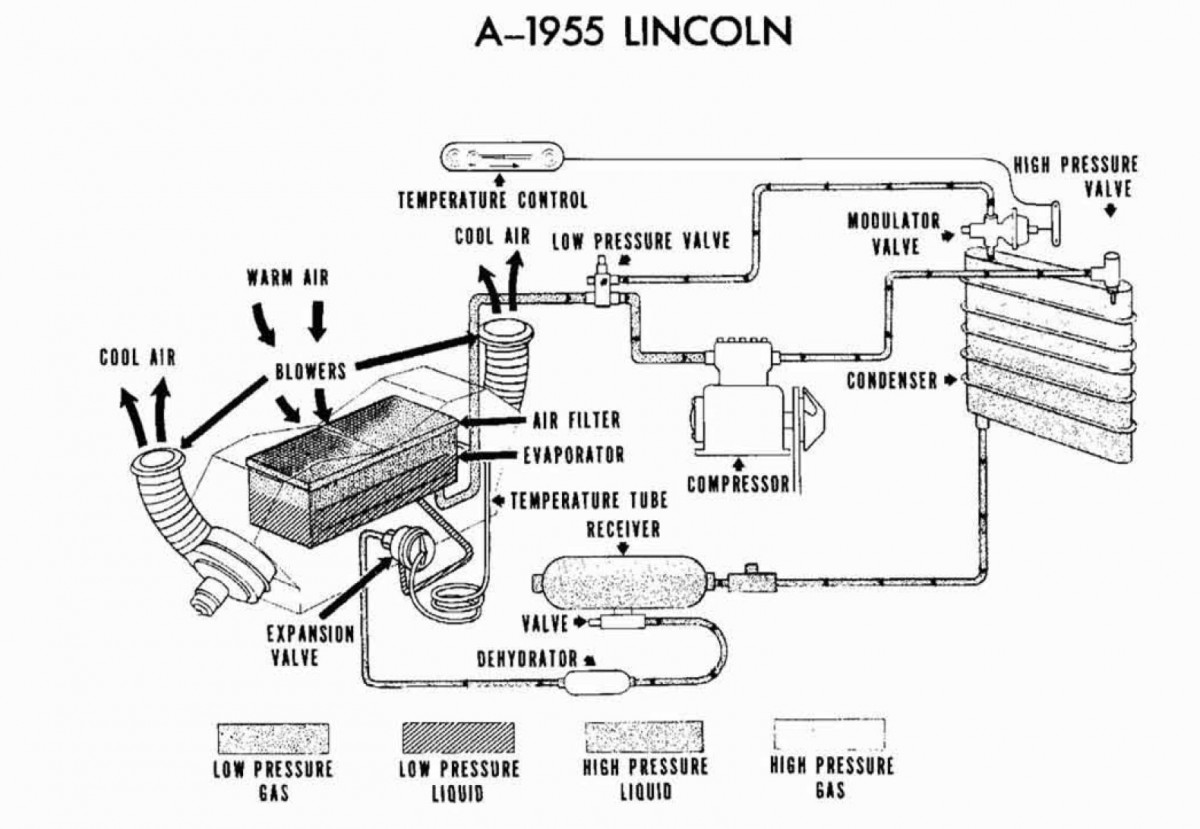 Cold Comfort 1956 Lincoln Premiere Factory Air Conditioning Continental Convertible Top Wiring Diagram The 1953 To 1955 Systems Did Not Employ An Electromagnetic Clutch This Makes Sense As Electrical On These Cars Were Only 6 Volt