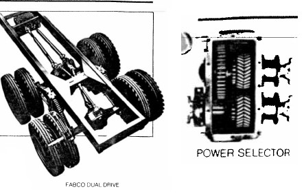 Fabco Tandem Dual Drive and cutaway of Power Selector Gearbox. Note the Herringbone Gears for the High Range.