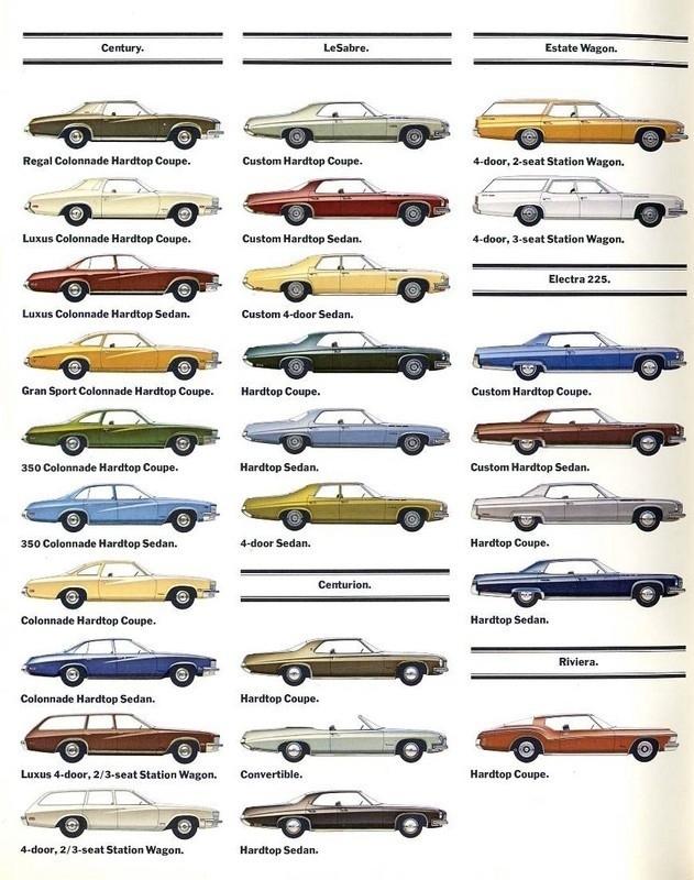 73 Buick Century : buick, century, Capsule:, Colonnades, Melbourne, Buick, Century, Luxus, 2-Door, Coupe, Curbside, Classic
