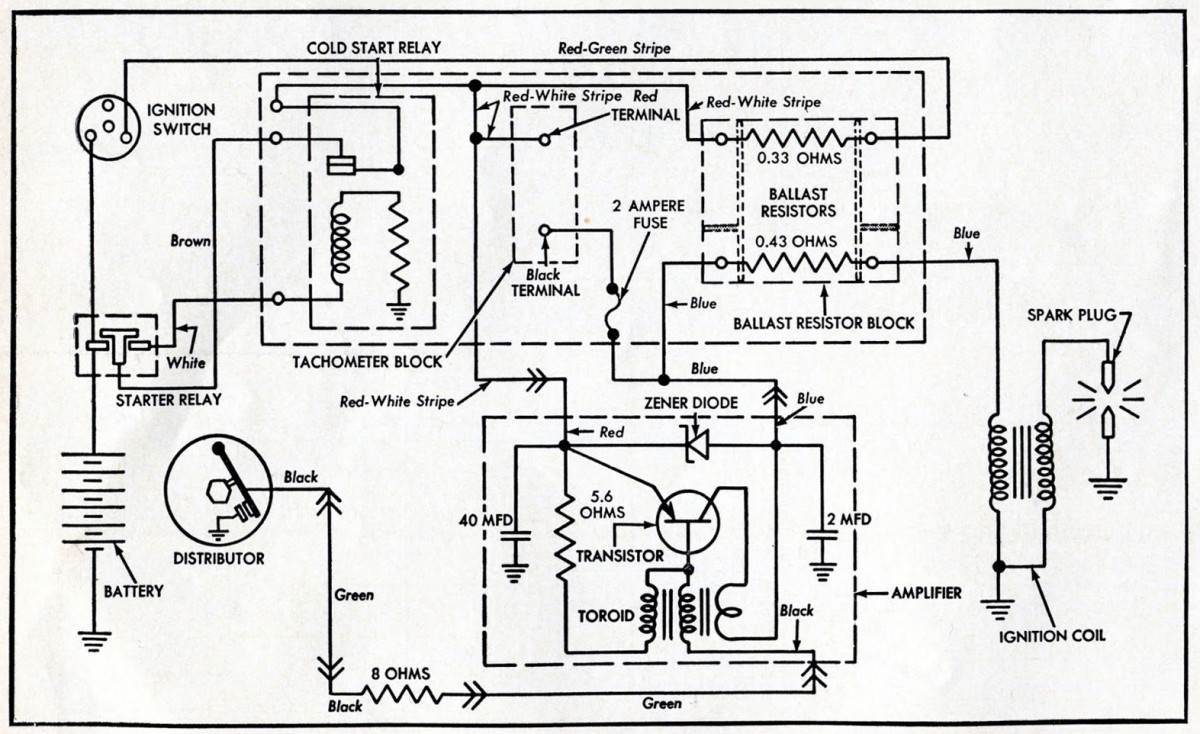 Wiring Diagram As Well As Ignition Coil Ohms Test In Addition Ignition