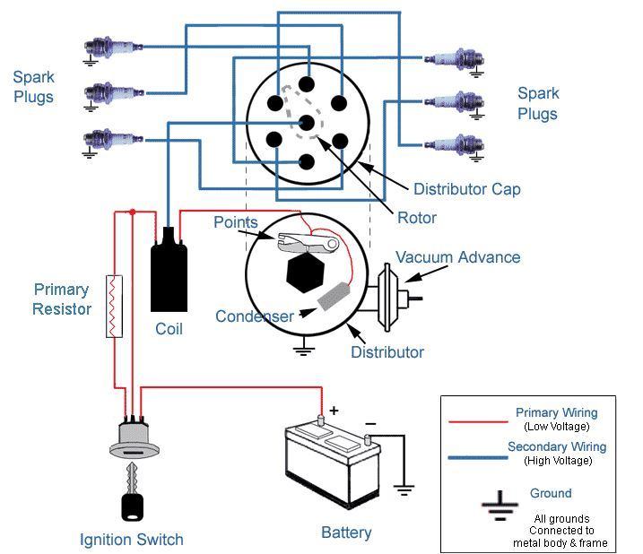 automotive points ignition wiring diagram | reactor-transf all wiring  diagram - reactor-transf.apafss.eu  apafss.eu