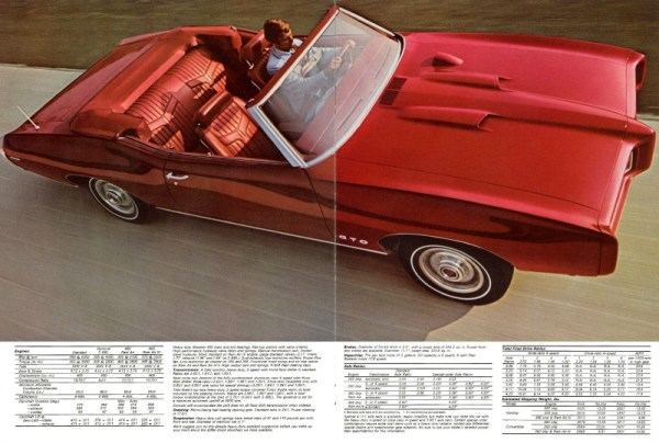 1969 Pontiac GTO convertible brochure photo, courtesy of www.oldcarbrochures.com.