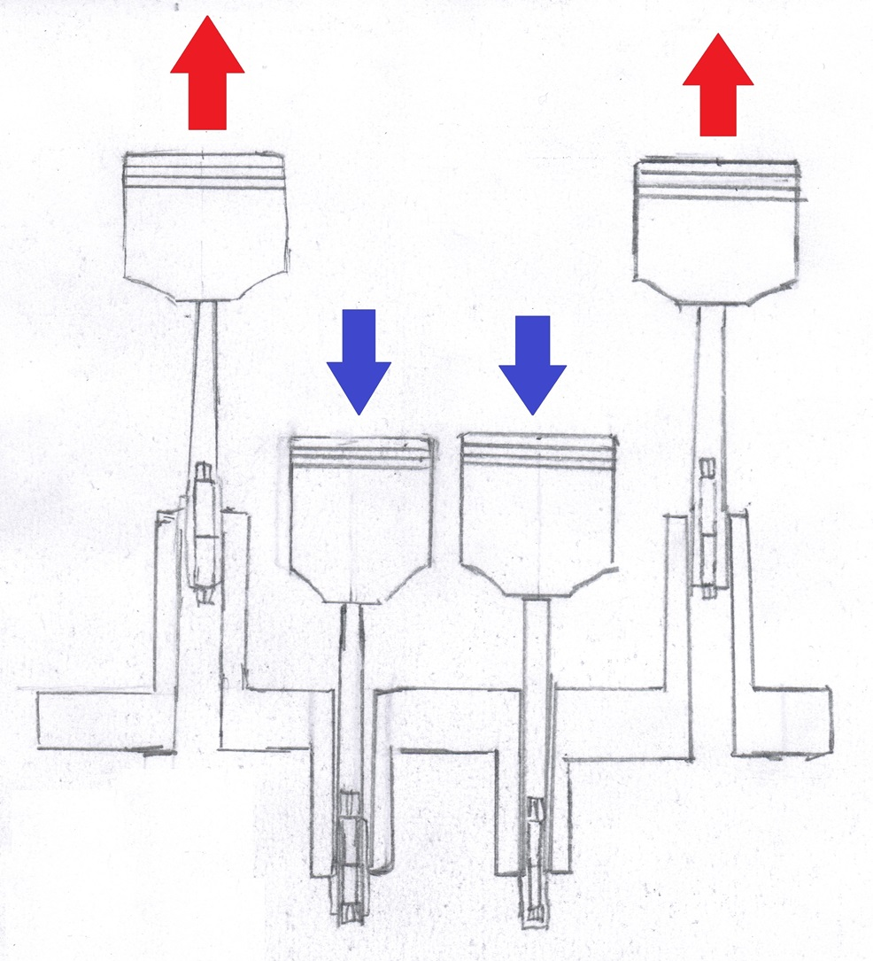 Flat Plane V8 Piston Forces