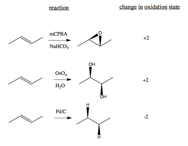Organic Chemistry 19 Alkenes