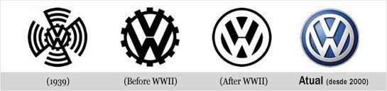 evologos 10 Logotipos: Evolução de Grandes Marcas