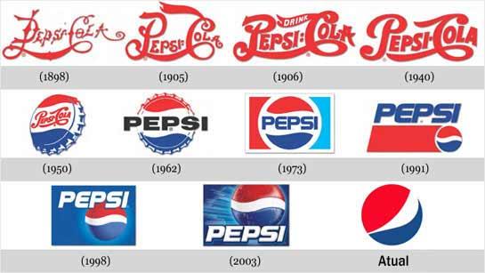 evologos 12 Logotipos: Evolução de Grandes Marcas