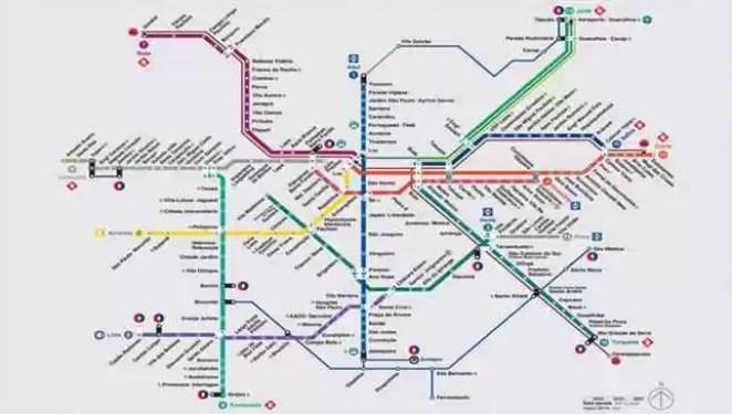 linhas transporte sp