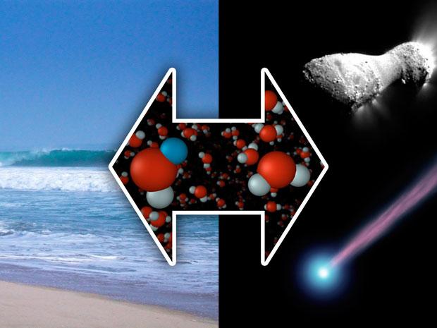 Proporção de deutério e hidrogênio pesado na água do 103P/Hartley 2 é semelhante à dos oceanos da Terra