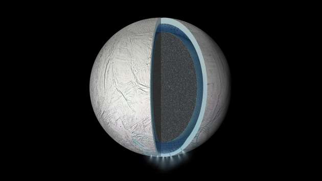 enceladus-global-ocean[1]