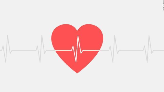 Curiouskeeda - Heart Day - 3