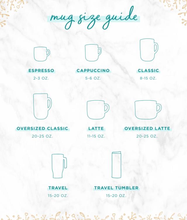 Mug Size Guide