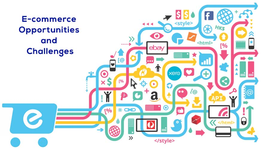 E-commerce opportunities and challenges