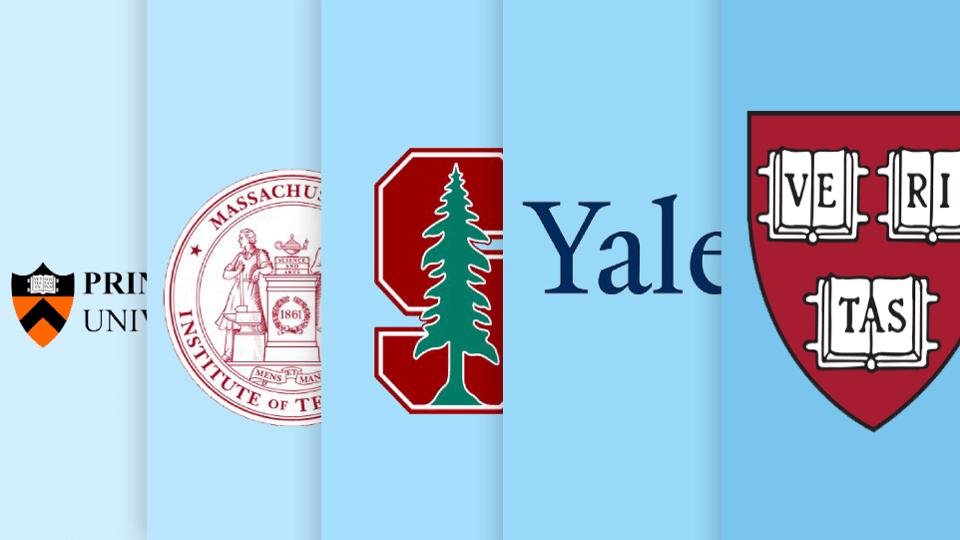 Yale University Rankings on Forbes