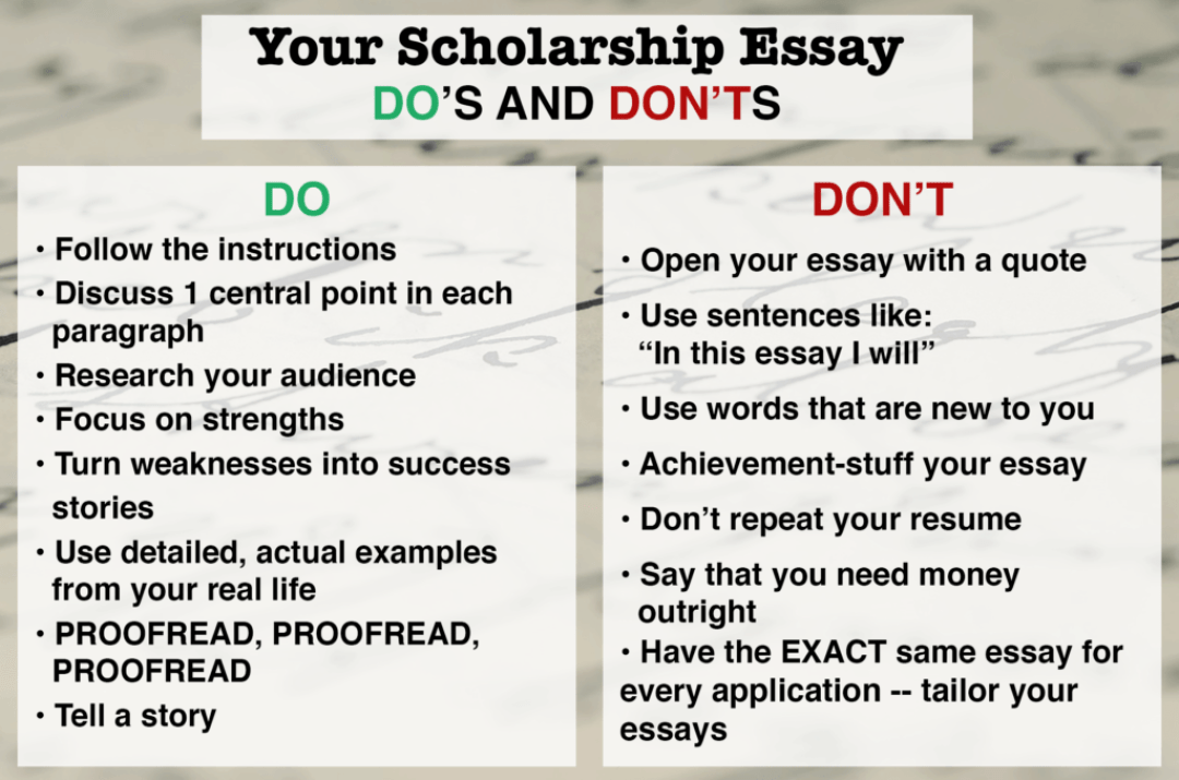 Scholarship Essay Examples 2020/2021 For College Application Update