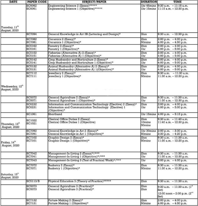 Check WAEC Timetable4