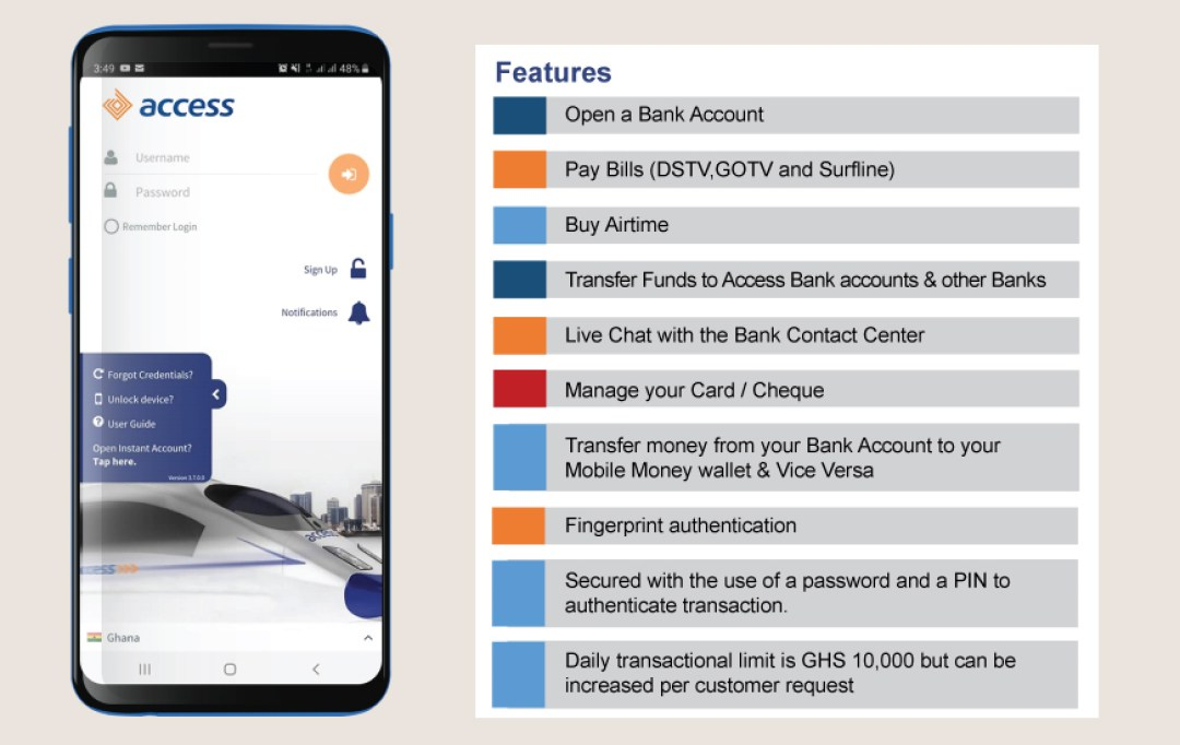 Access Bank App, Description and How to Download Mobile App