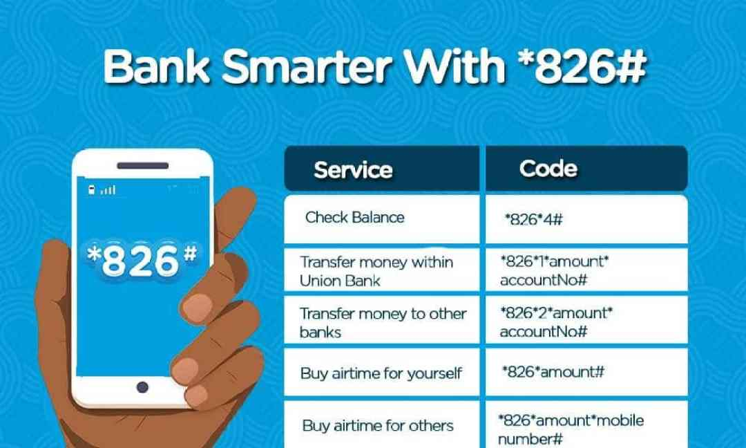 Union Bank Transfer Code *826#, See How to Register Here