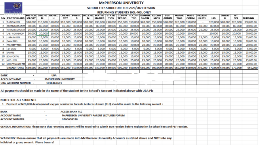 Mcpherson UniversitySchool Fees 4