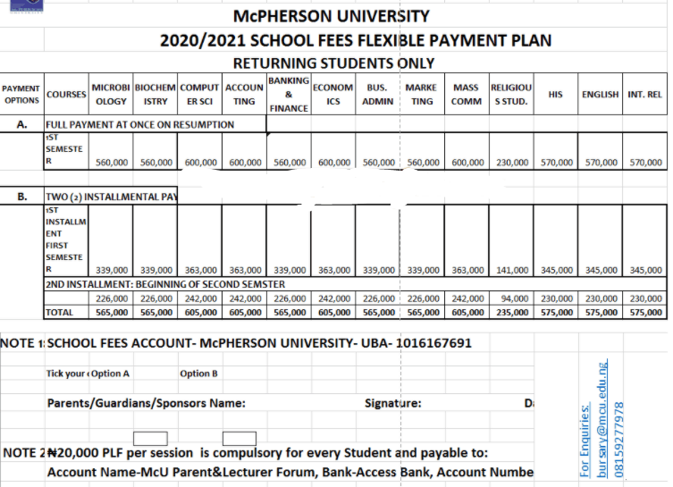 Mcpherson UniversitySchool Fees 2