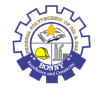 FEDPOLYBONNY Post UTME Past Questions 2021 & Answers PDF Download