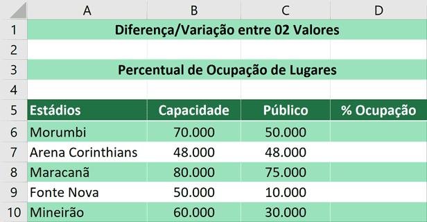 Porcentagem no Excel - Variação Entre Dois Valores