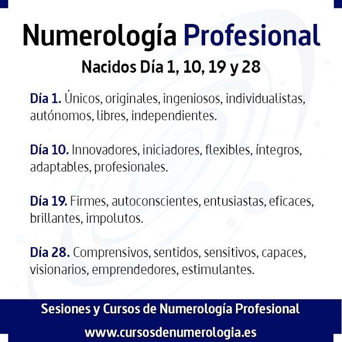 Numerología Del Número 1 Nacidos Días 1 10 19 Y 28 Día Personal 1