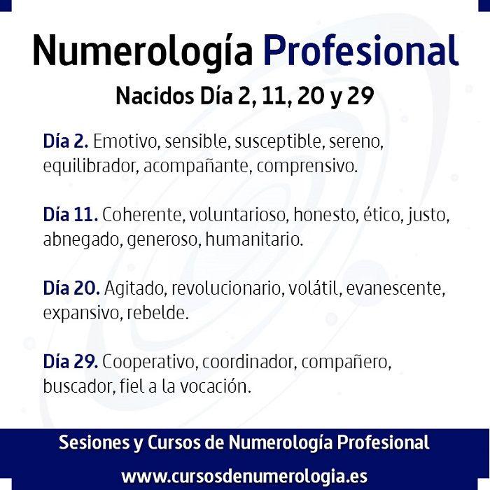numerología del número 2