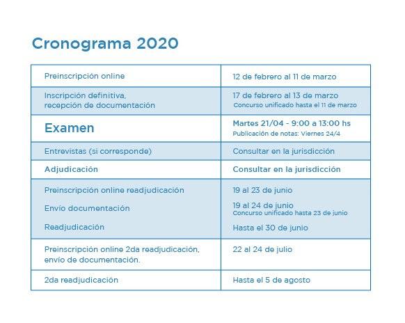 Novedades Del Examen Unico 2020 Cursos De Preparacion Para El Examen De Residencias