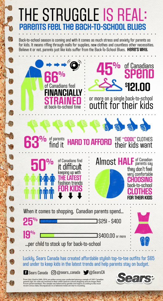 Sears Canada Back-to-School Infographic