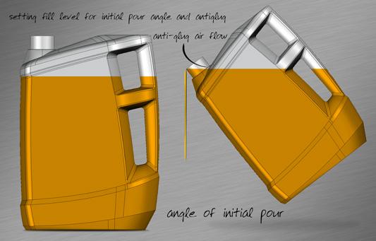 designing the bottle for anti-glug