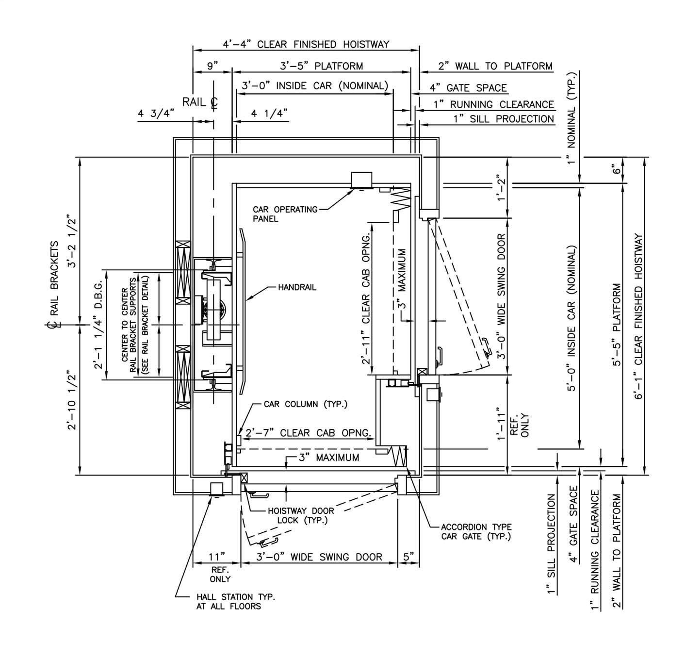 Hydraulic Drawings