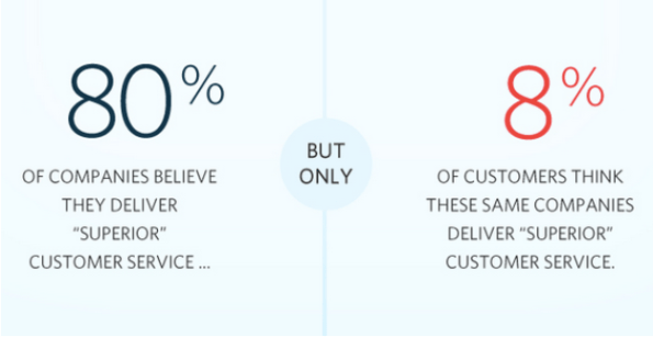 customer service training malaysia