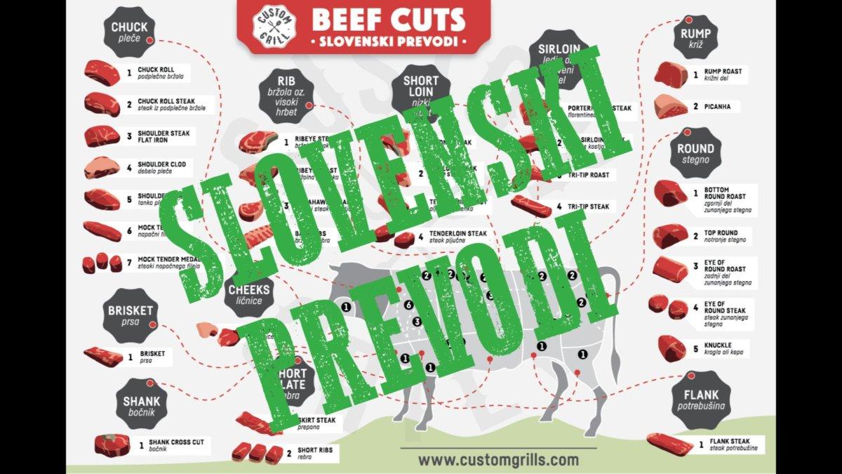 BEEF CUTS - slovenski prevodi