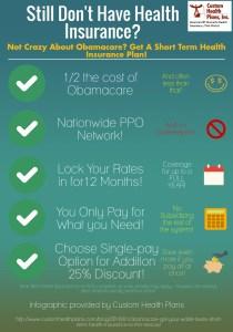 Short Term Health Insurance Infographic