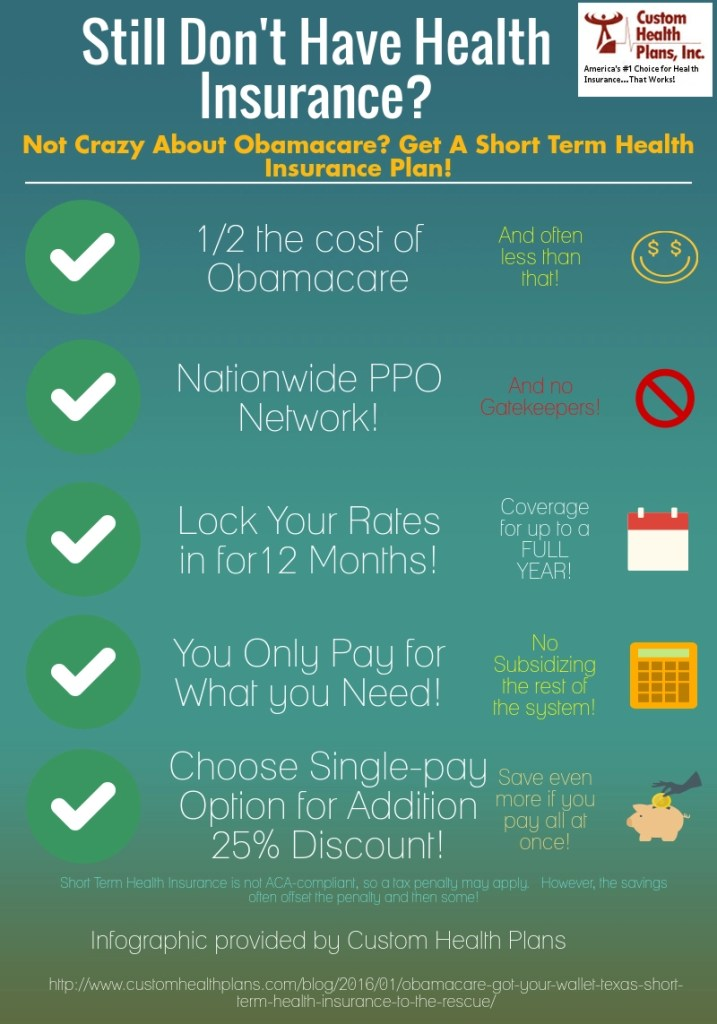 Short Term Health Insurance Infographic