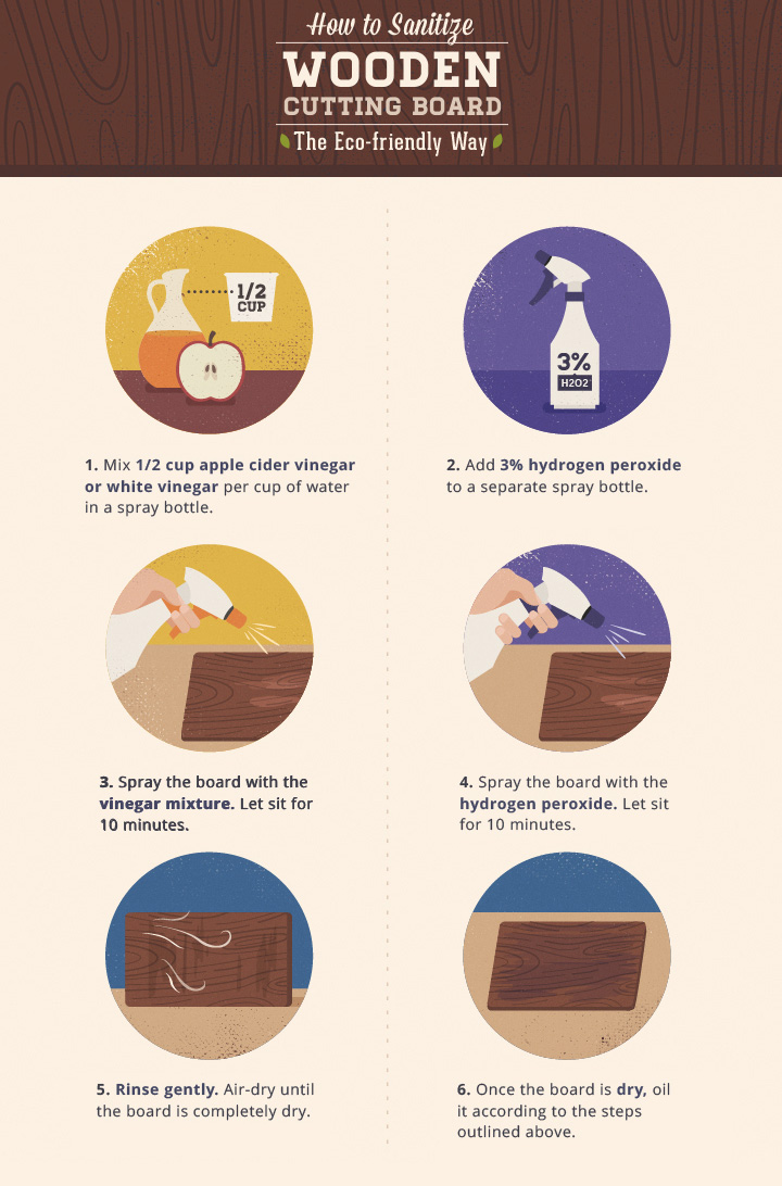How to Sanitize Wooden Cutting Boards