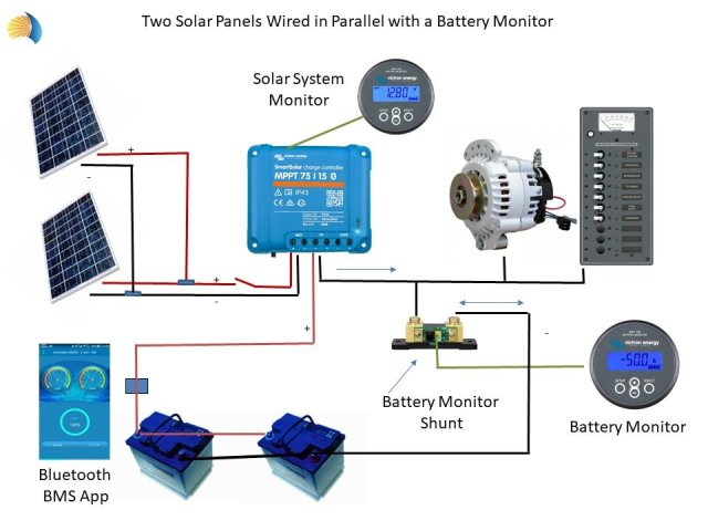 Marine Solar Panels and LiFePo4 Batteries