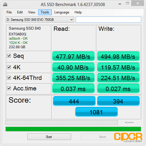 Jul '13 AS SSD Benchmark Speed Test Score