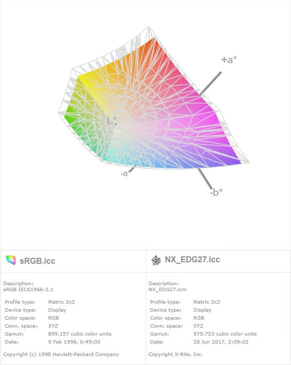 nixeus-nx-edg27-color-profile-custom-pc-review-1