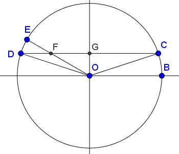Golden Ratio in Wu Xing, proof